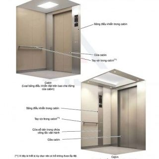 Những lưu ý không thể bỏ qua khi chọn tải trọng thang máy
