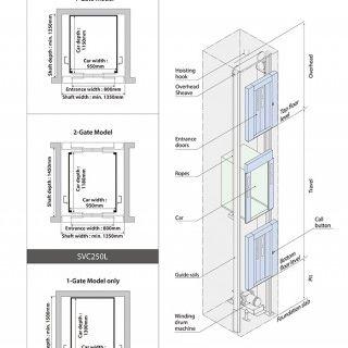 Kích thước hố thang máy gia đình phù hợp nhất 2020
